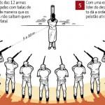 (minhas) Conclusões sobre a execução do Brasileiro na Indonésia